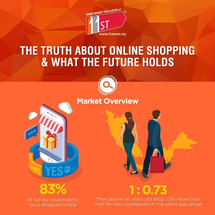 11street-online-shopping-infographic-1.jpg
