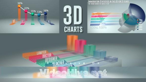 Smart-3D-Charts