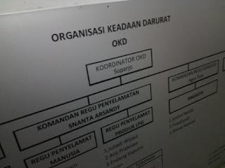 jasa pembuatan papan struktur organisasi