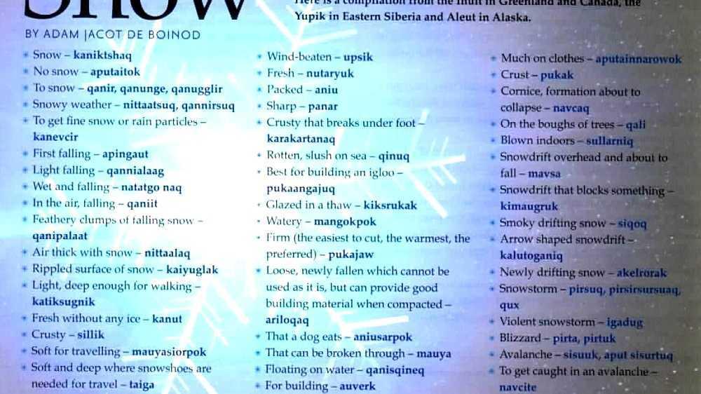 Eskimo words for snow