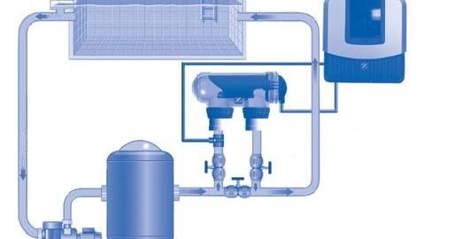 Piscina facile disinfezione a elettrolisi del sale per la piscina - Piscina a sale ...