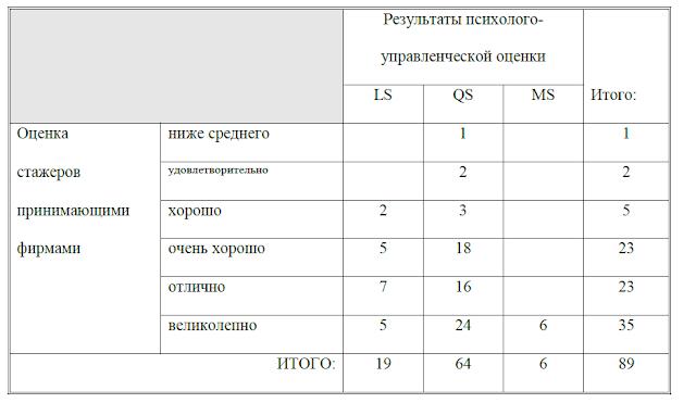Стена Бодро или почему в России не приживается предиктивная аналитика