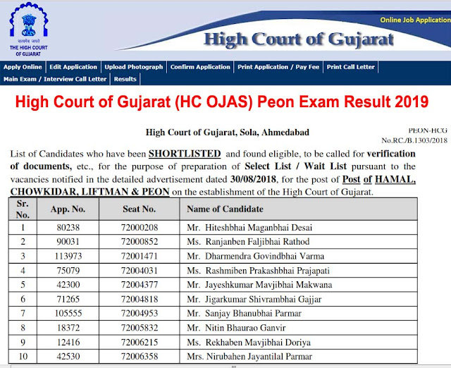 High Court of Gujarat Peon, Hamal, Chowkidar, Liftman Result (Advt. No.RC/B/1303/2018)