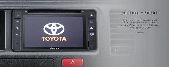 Spesifikasi Head Unit Grand New Veloz Avanza 1.3 E Std A/t Interior Toyota Hiace Tipe Standart Commuter Terbaru Tahun ...