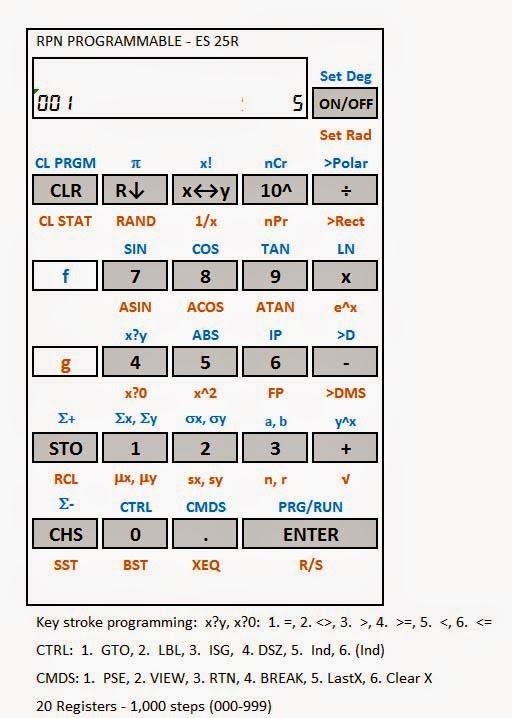 Eddie's Math and Calculator Blog: Scientific Keyboard