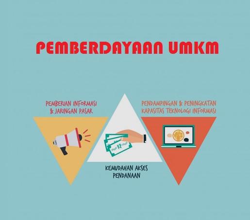 pemberdayaan ukm di indonesia