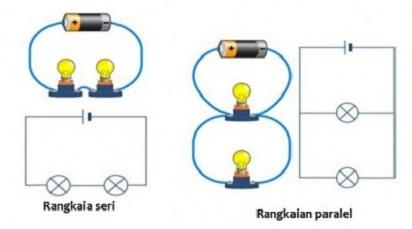 Perbedaan Rangkaian Seri Dan Paralel Dalam Ilmu Kelistrikan