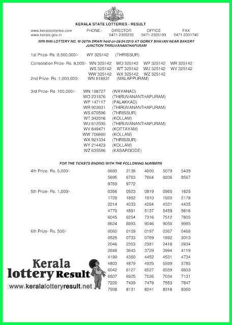 Kerala Lottery Results 08-04-2019 Win Win Lottery Results W-507
