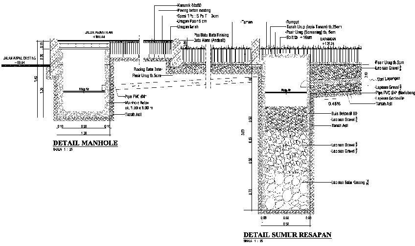 Image Result For Desain Lapangan