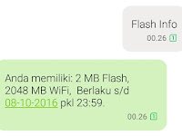 Cara Cek Kuota Internet Telkomsel Simpati, Flash, Loop Via SMS