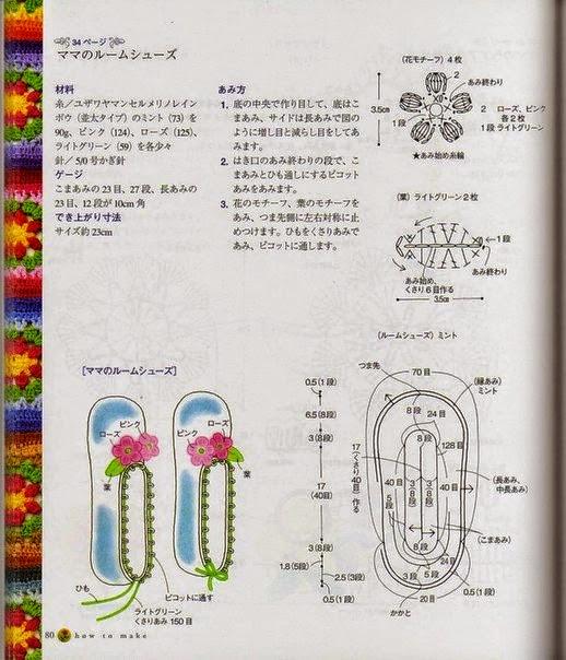Patrones de zapatos crochet muy femeninos | Crochet y Dos agujas ...