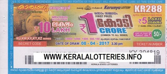 Official kerala lottery result Karunya (KR-226)