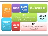 Contoh Makalah Tentang Perangkat Pembelajaran - Galeri Guru