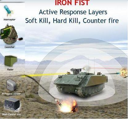 active fire protection system pdf