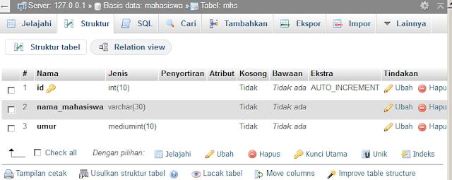 database mahasiswa