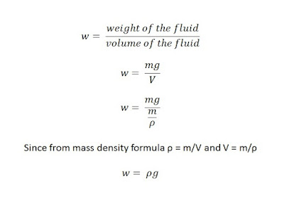 Properties of Fluids in Fluid Mechanics