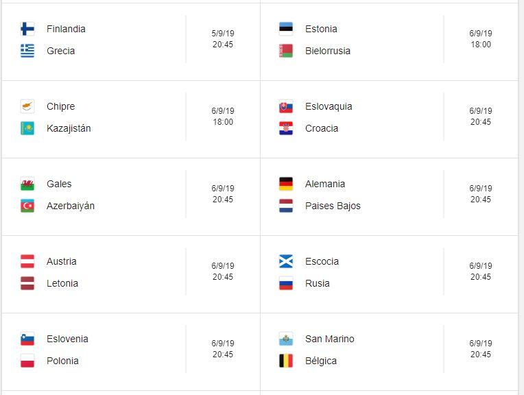 6 Calendario eliminatorias Eurocopa 2020 - 6 de septiembre 2019. Partidos de clasificación Eurocopa 2020. Juegos de las eliminatorias Eurocopa 2020. Partidos, fechas, hora, transmisiones eliminatorias Eurocopa 2020. Donde ver la Eurocopa 2020