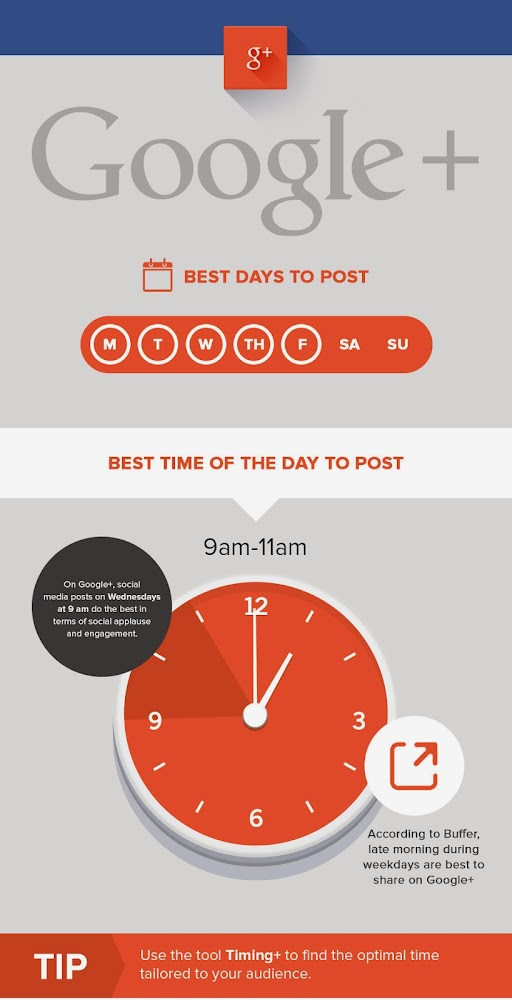 3. What's the best time to post on Google+