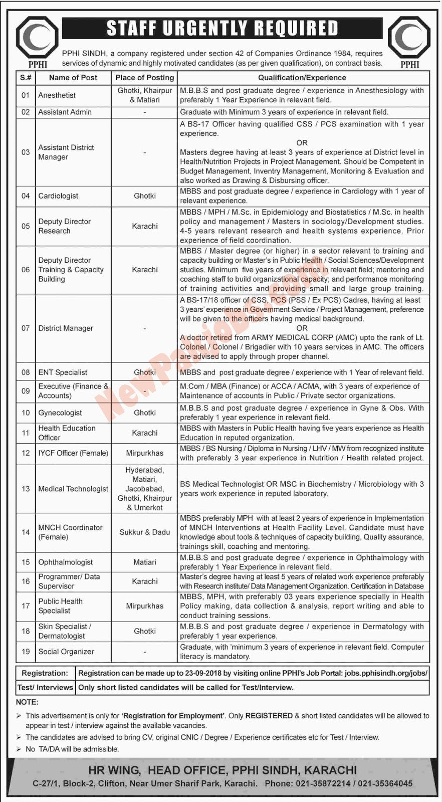 Peoples Primary Healthcare Initiative Sindh Required persons