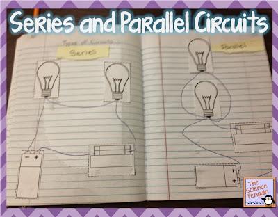 science penguin's science plans {week 8} — the science penguin strip diagram 4th grade multi step math #2