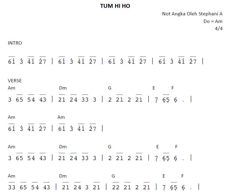 Not ANgka Pianika Lagu Tum Hi ho - Arijit Singh (India)
