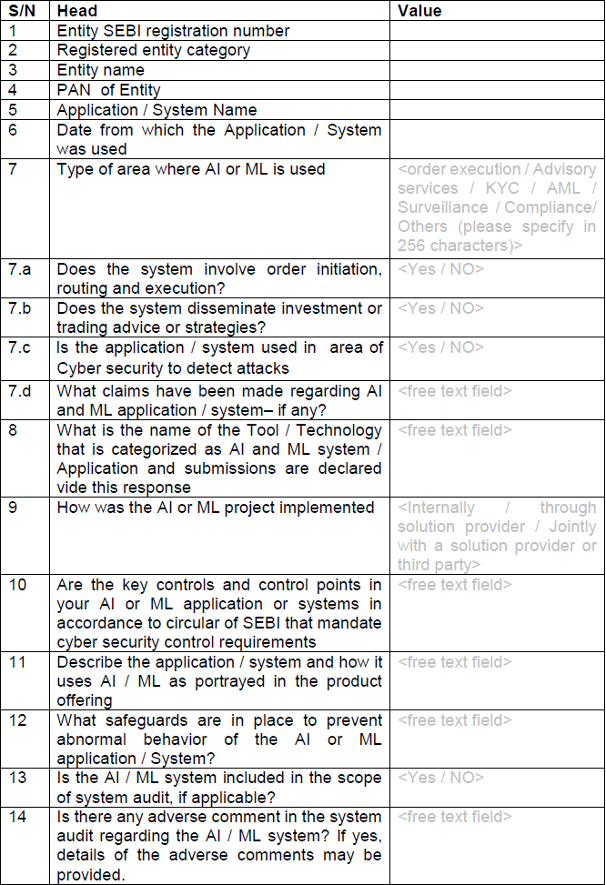 Form to report on AI and ML technologies – to be submitted quarterly
