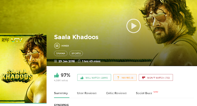 Saala Khadoos 2016 Full Hindi Movie 700Mb 300mb Free