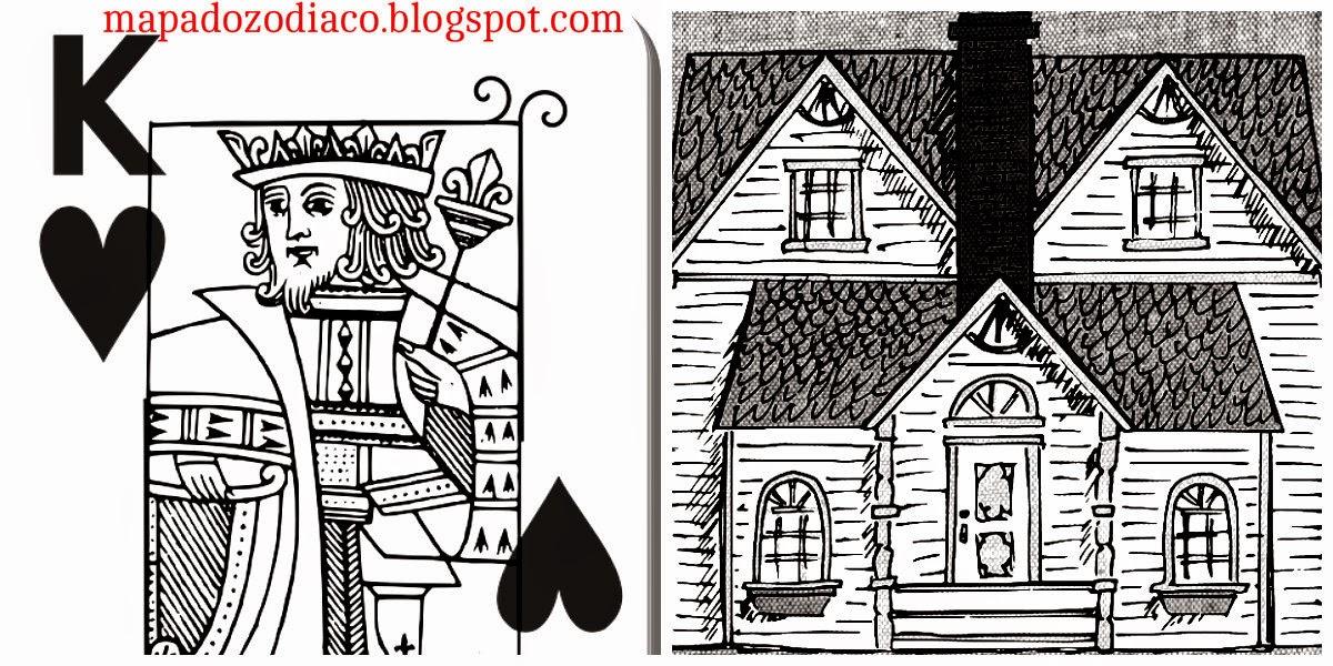 signficado carta cigana lernormand casa rei copas