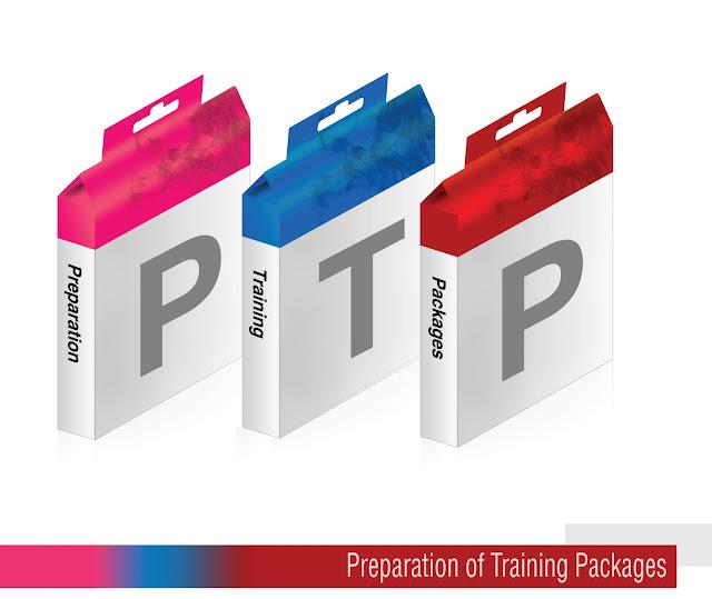 شرح مصطلح الحقائب التدريبية