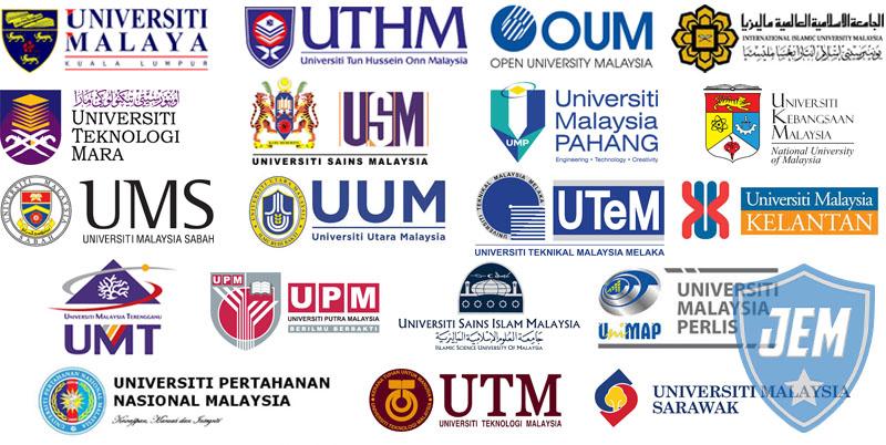 Senarai Ipta Dan Ipts Di Kelantan