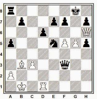 Posición de la partida de ajedrez Belev - Leipson (URSS, 1972)