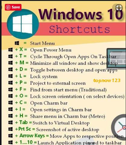 10 Most Useful  Easy Windows shortcut Key Combinations