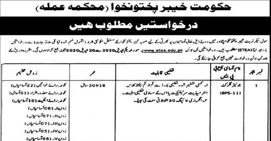 Khyber Pakhtunkhwa Civil Secretariat Peshawar Jobs 2020 for 66+ Junior Clerks (BPS-11) Latest