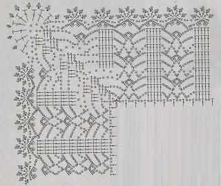 Quadrati A Uncinetto Per Coperte Trendy Scarica Lo Schema With