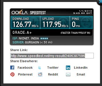 best speed test