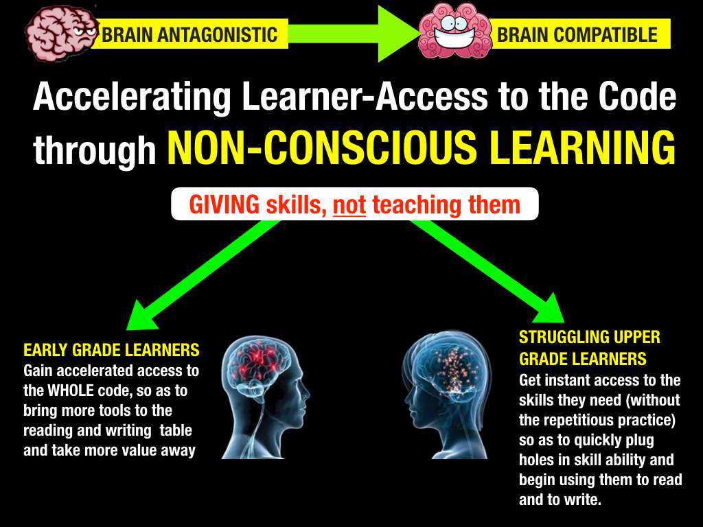 Stanford Study On Brain Waves Shows How >> Teaching The Reader Not The Reading A Teaching Sight Words