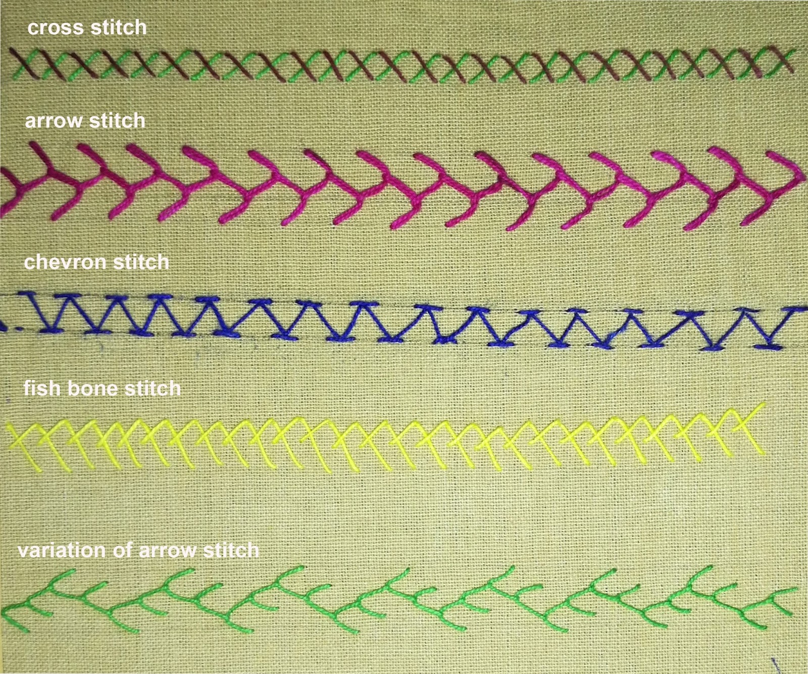 Types Of Hand Embroidery Stitches