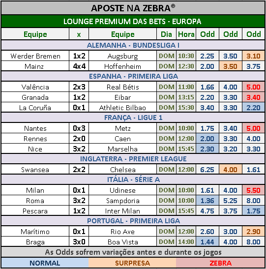 LOTECA 718 - GRADE BETS EUROPA 12