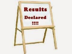 board result 2019