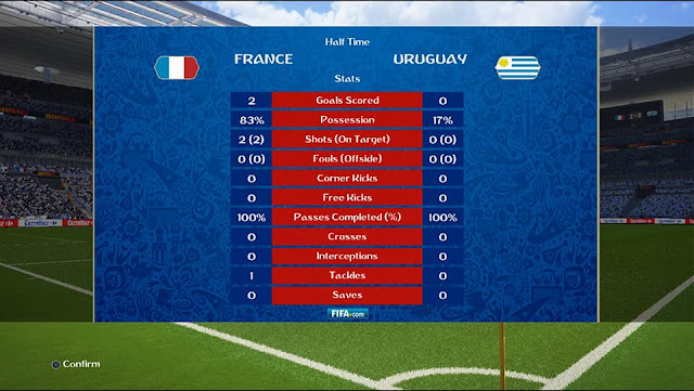 Scoreboard FIFA World Cup 2018 For PES 2017