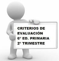 CRIT. EVAL. 6º ED. PRIM.
