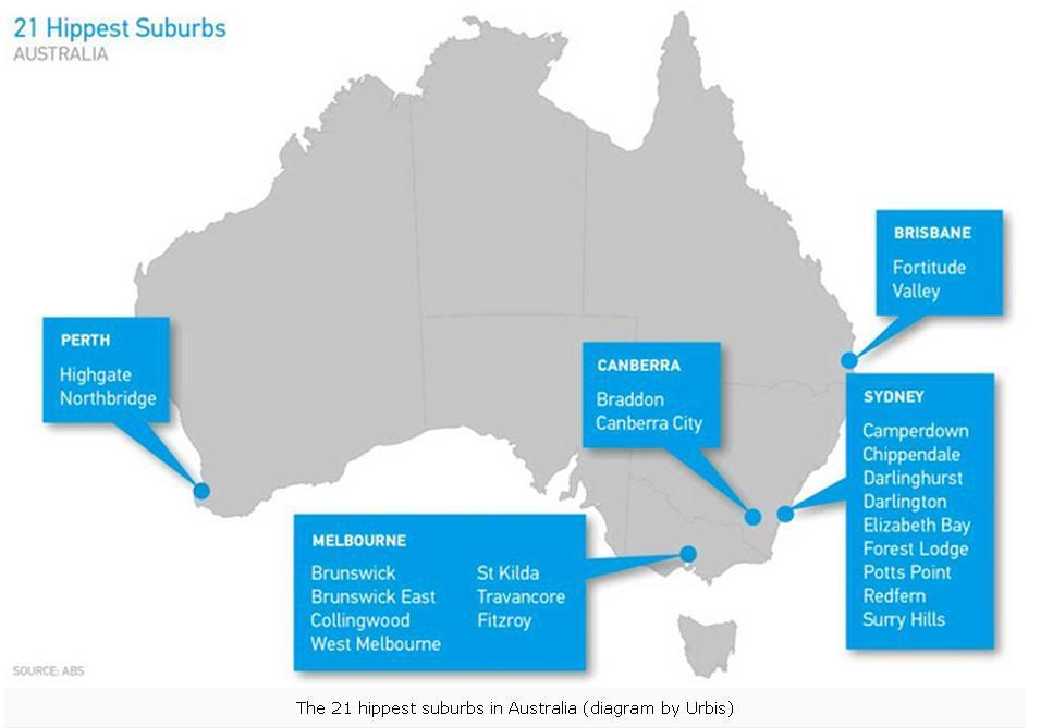Australia's Hippest Suburbs