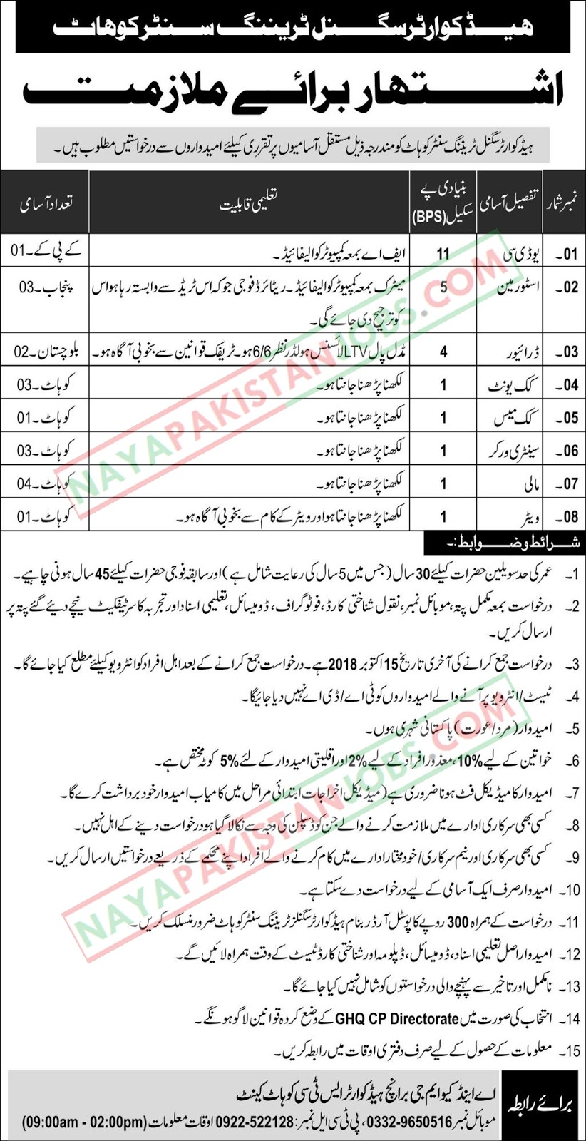 Latest Vacancies Announced in Pakistan Army at Headquarter Signal Training Center Kohat 30 September 2018 - Naya Pak Jobs