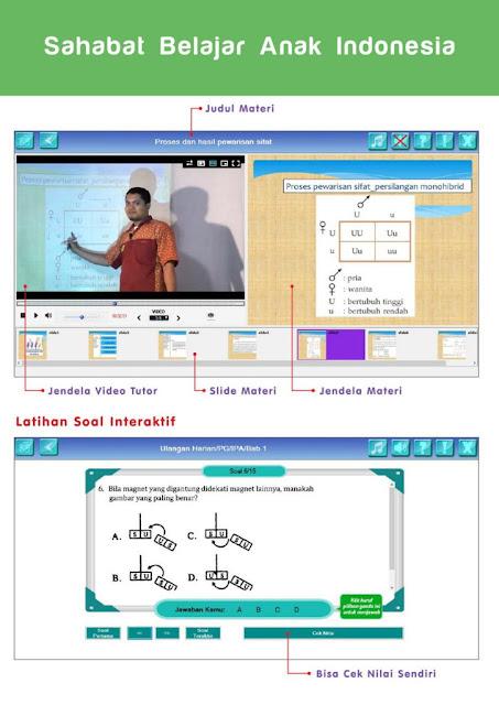contoh tampilan isi/content yang terdapat dalam flashdisk bimbelbee