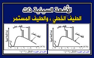 الطيف المستمر والخطي للأشعة السينية، طيف الأشعة السينية pdf، الأشعة السينية المميزة، تفسير سبب انبعاث الأشعة السينية، الرسم البياني للأشعة، أشعة سينية لها طيف متصل وأخرى متقطع، مميزات الأشعة السينية، أشعة الفرملة ، دروس فيزياء الصف الثالث الثانوي ، منهج اليمن ، الوحدة السادسة الإشعاع والمادة