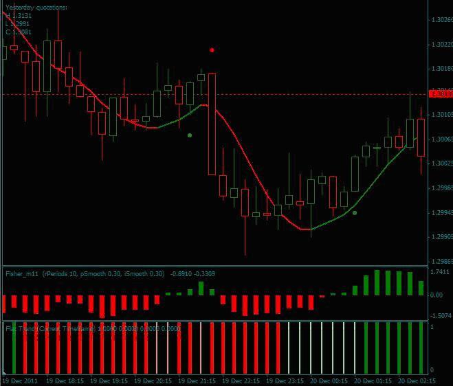 Strategi Trading Forex Ampuh untuk Menghasilkan Profit Maksimal - DIDIMAX | Broker You can Trust