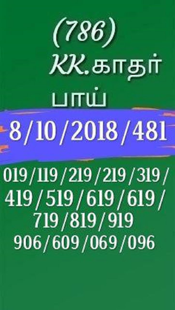 Kerala lottery abc guessing win win w-481 on 08.10.2018 by KK