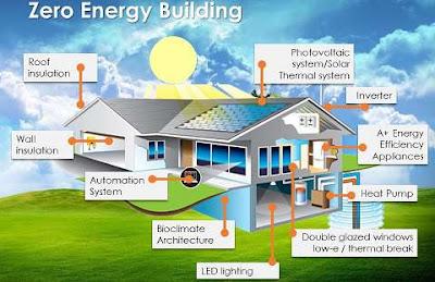 zero energy building project report seminar pdf