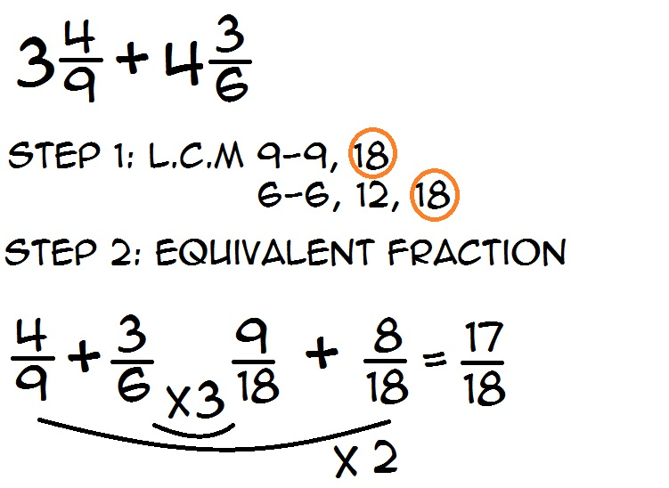 Addition And Subtraction Of Mixed Numbers With Different