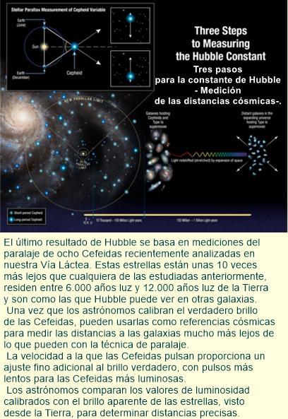 La mejora del Hubble Yardstick proporciona nuevas pruebas para la nueva física en el universo